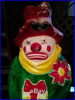 Vintage Empire 40 Snowman Clown Blow Mold 70's-80's
